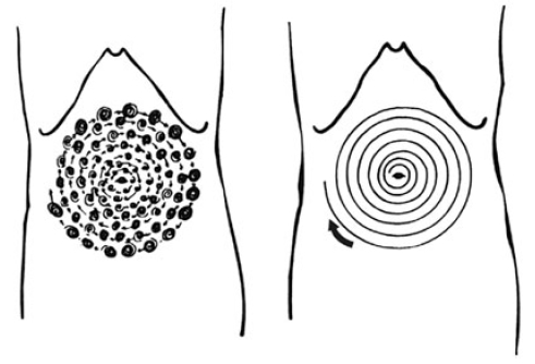Masaj terapeutic Chi Nei Tsang - spirala