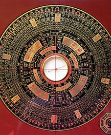 Busola Feng Shui Luo Pan