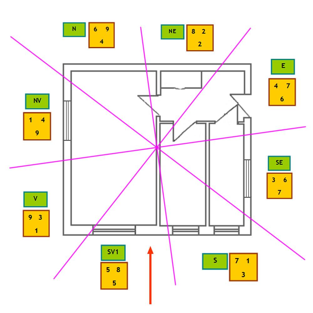 Plan apartament cu configuratia Feng Shui