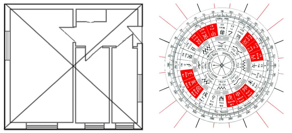 Plan apartament cu centru si sablon Feng Shui