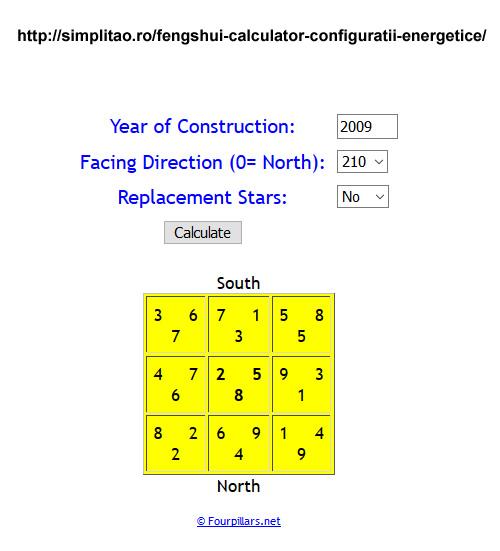Feng Shui si prosperitatea - configuratia energetica